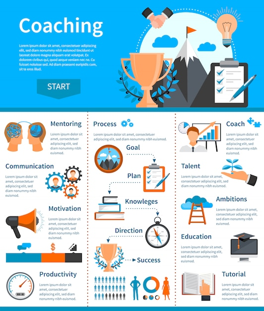 Mentoring coaching infographics presenting information about necessary skills Free Vector