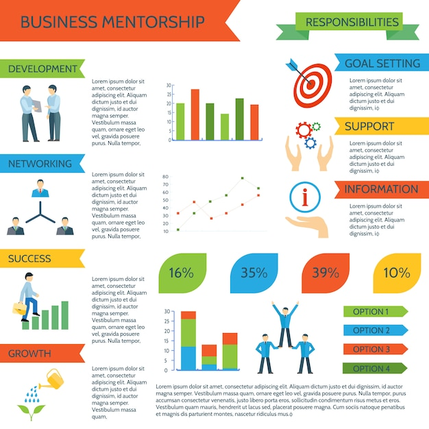 Mentoring infographics set with personal sports and business motivate management Free Vector
