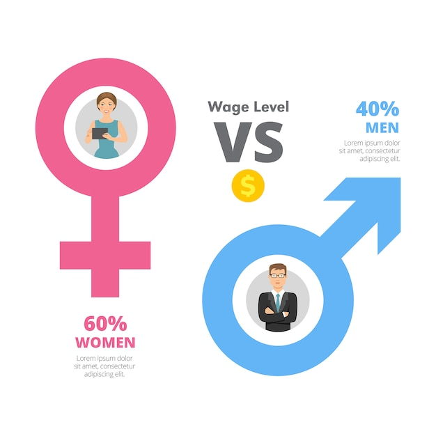 Male And Female Symbols Vectors Photos And Psd Files Free Download