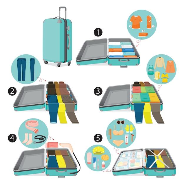 Способ подготовки одежды и необходимости багажа для путешествий Premium векторы