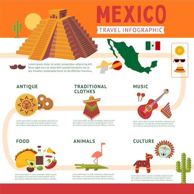 Концепция инфографики путешествия мексика Бесплатные векторы
