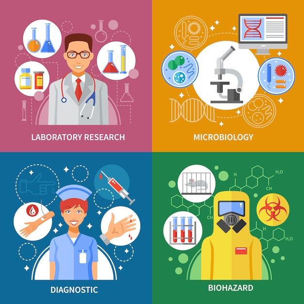 Microbiology test concept Free Vector