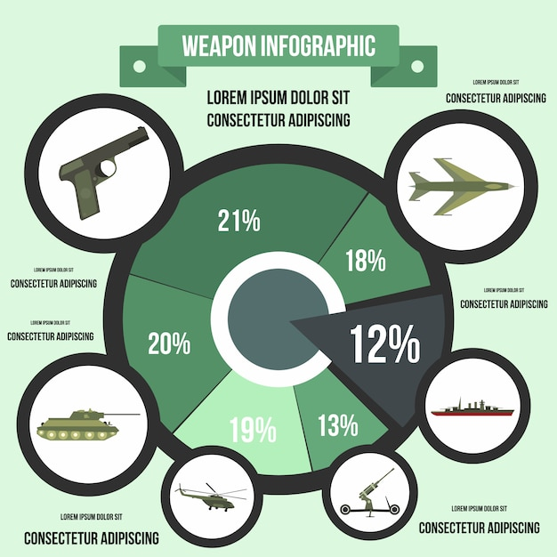 Military infographic template in flat style for any design Premium Vector