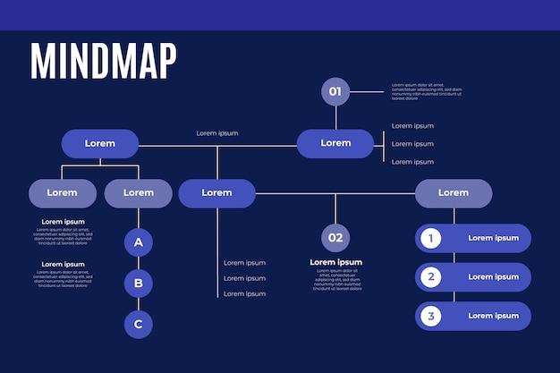 Mind map design Free Vector