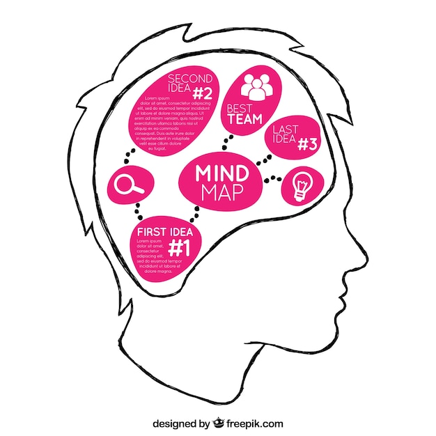 mind map template on head free vector