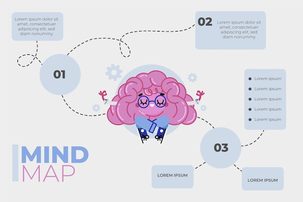 Mind map template with brain Free Vector