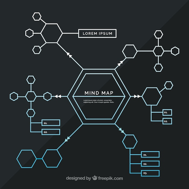 Site Map Design Examples: Mind Map With Geometric Shapes Vector