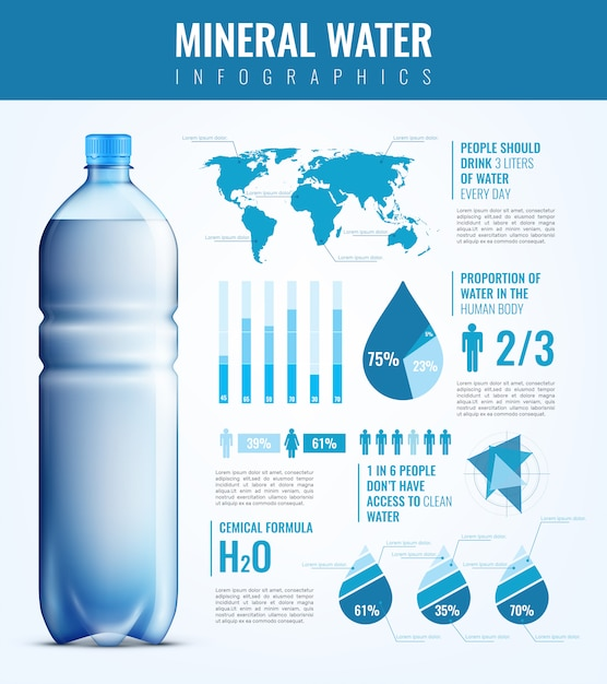 Mineral water infographics Free Vector