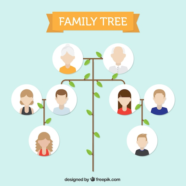 Minimalist family tree in flat design vector free download for Minimalist family
