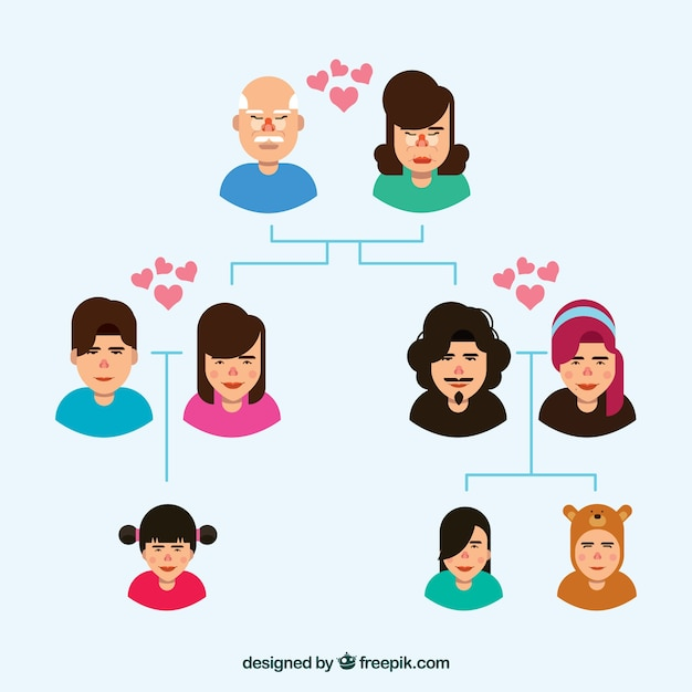 Minimalist family tree with characters in flat design for Minimalist family