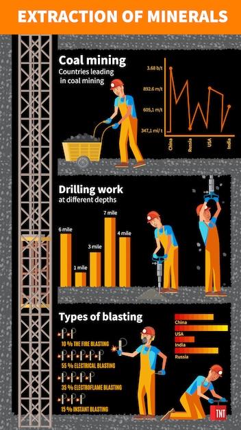 鉱業業界のインフォグラフィックテンプレート 無料ベクター