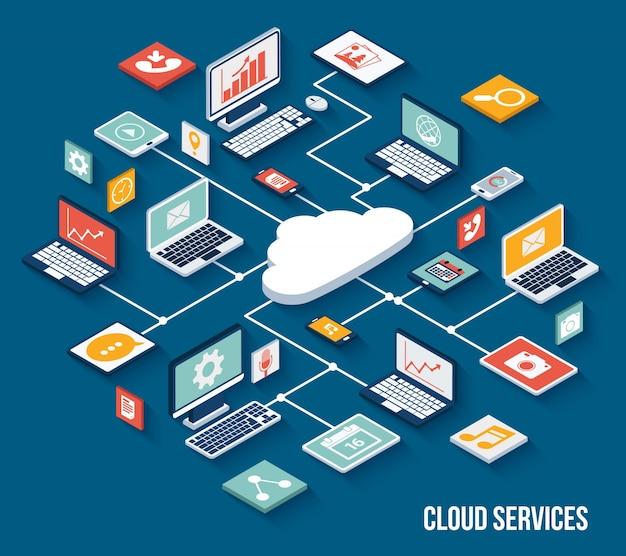 Mobile cloud services isometric Premium Vector