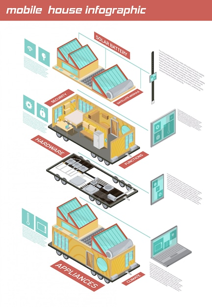 Mobile house isometric infographics with elements of home on wheels, applied technologies on white background vector illustration Free Vector