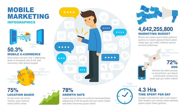 Mobile marketing infographic. Premium Vector