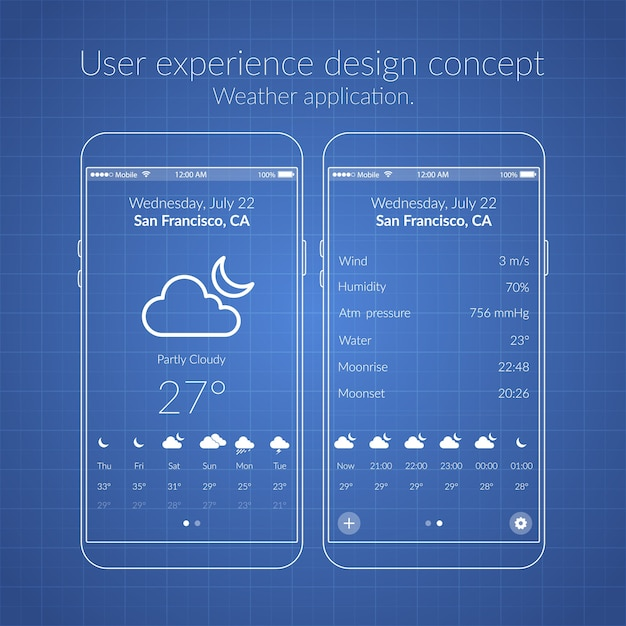 Mobile ux design concept with two screens icons and web elements for weather application illustration Free Vector