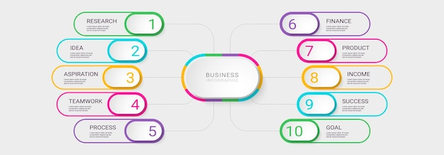 Modern 3d infographic template with 10 steps for success Premium Vector