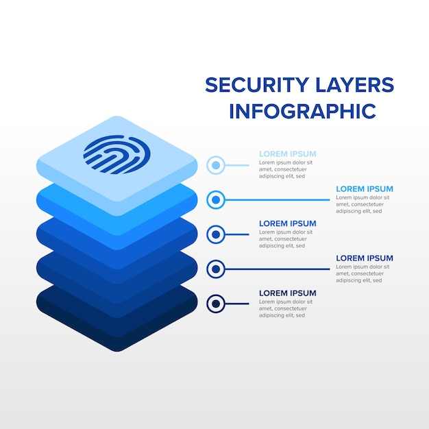 Modern blue security layers with fingerprint Premium Vector