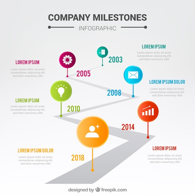 Modern company time line template