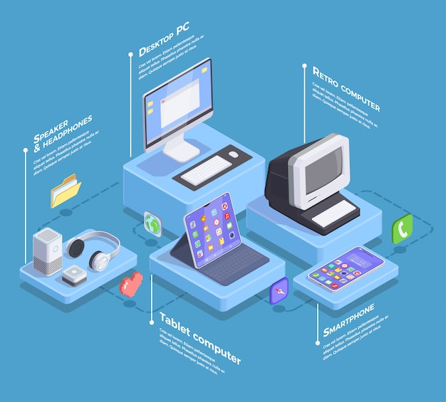 Modern devices isometric composition with infographic text captions and images of smartphone computers and electronic accessories  illustration Free Vector