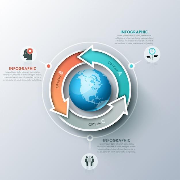 Современная инфографика дизайн макета с 3 буквами стрелок, вращающихся вокруг планеты, значки и текстовые поля Premium векторы