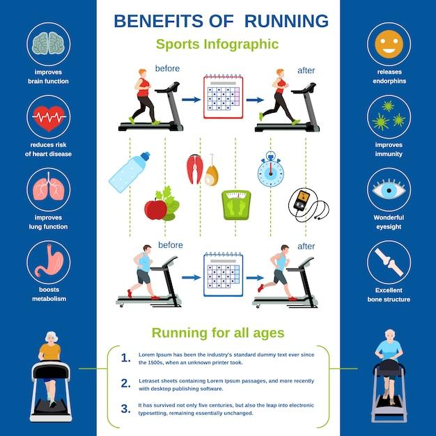 Modern treadmill infographic. flat illustration of modern treadmill vector infographic Premium Vector