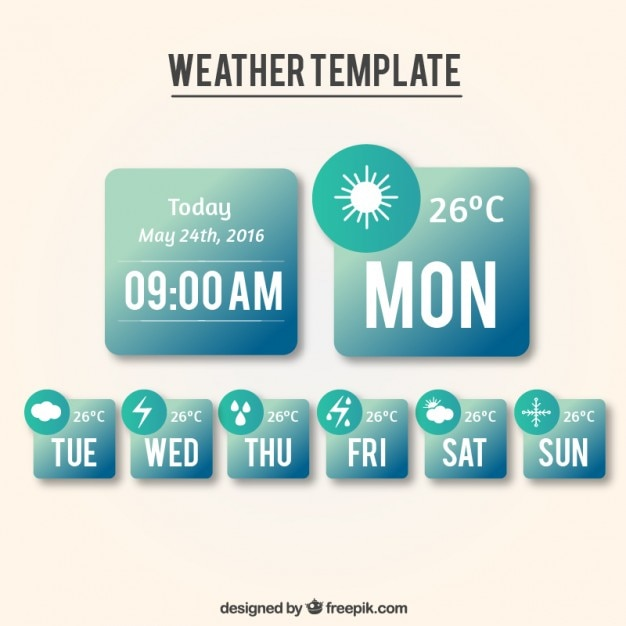 Modern weather report template