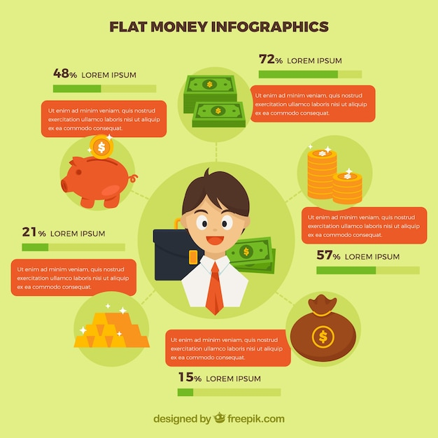 money infographic template with items in flat design vector