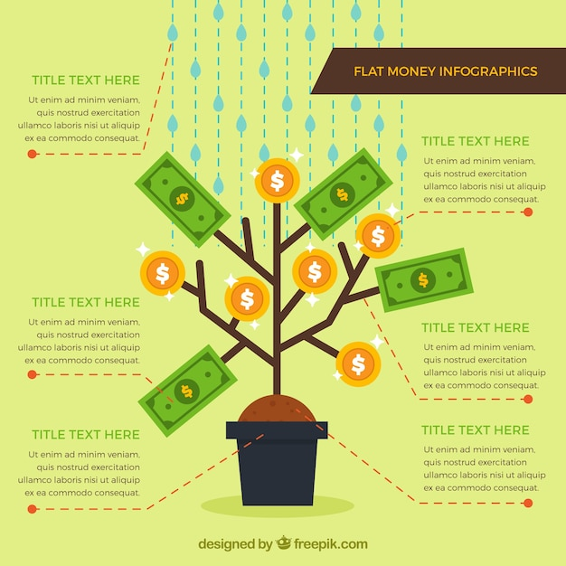 Money infographic with decorative plant