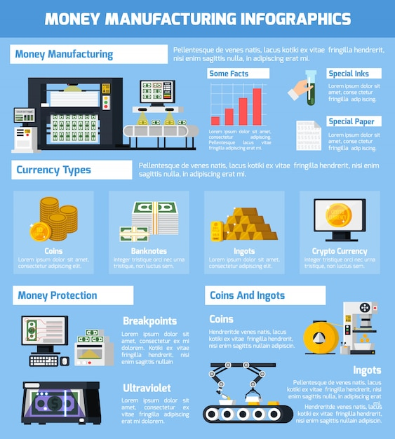 Money manufacturing infographic set Free Vector