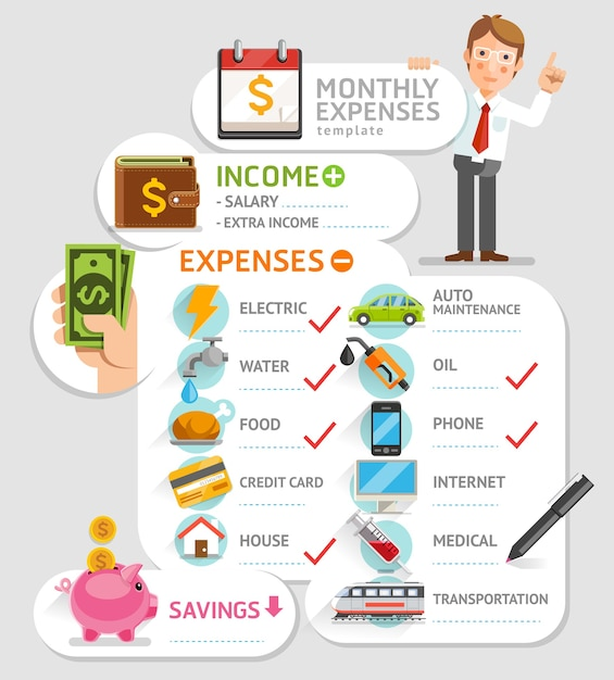 Monthly expenses template. Premium Vector
