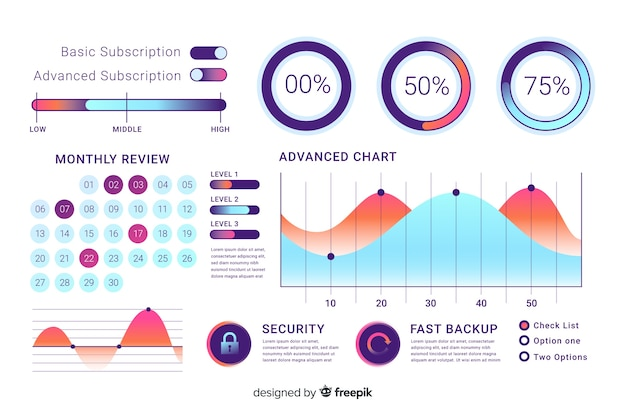 Monthly review dashboard element collection Free Vector