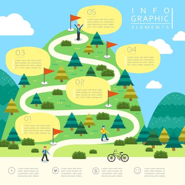 フラットスタイルの山のハイキングのインフォグラフィックテンプレートデザイン Premiumベクター