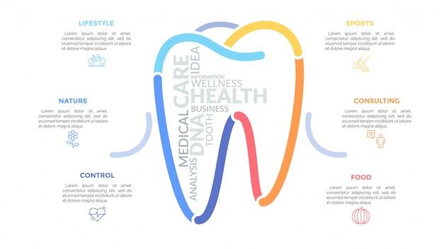 Разноцветные линии, образующие зуб знак в окружении линейных значков и текстовых полей. концепция здравоохранения, стоматологического здоровья и медицинского обслуживания. Premium векторы