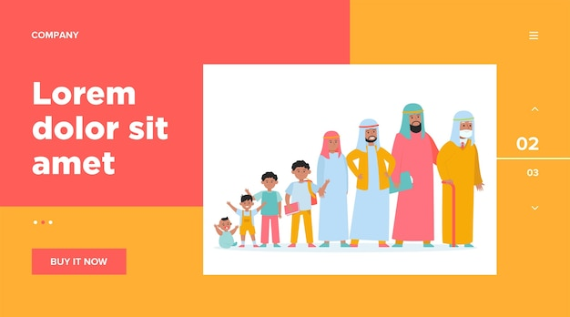 異なる年齢のイスラム教徒の男性。開発、子供、人生。ウェブサイトのデザインやランディングウェブページの成長サイクルと生成の概念 無料ベクター