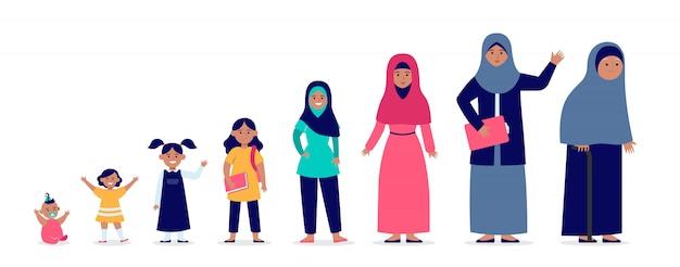 Мусульманка в разном возрасте Бесплатные векторы