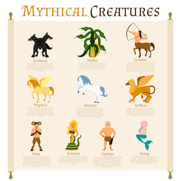 Mythical creatures infographics Free Vector