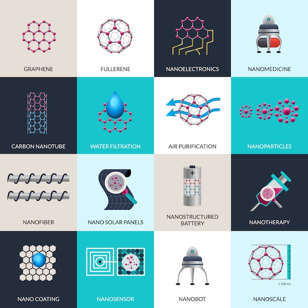 Nanotechnology applications products flat icons set Premium Vector