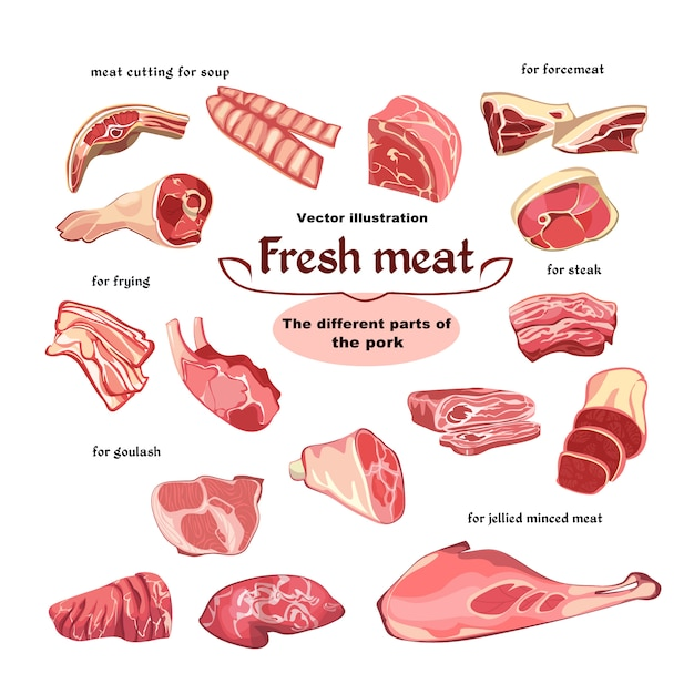 is mest part of pig diet