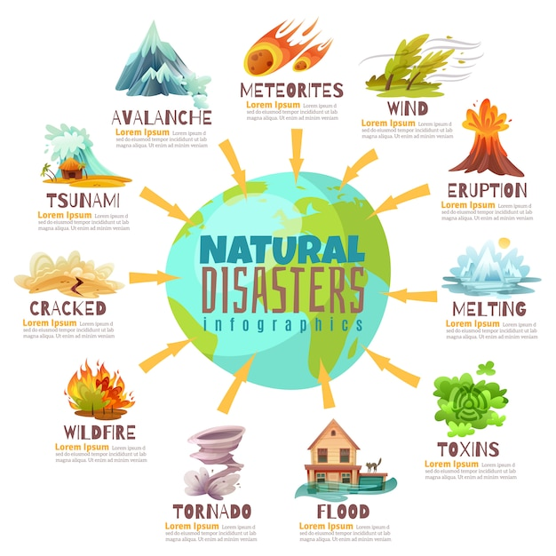 Natural disasters infographics Free Vector