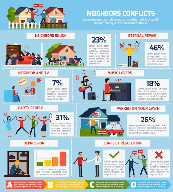 Neighbor conflicts infographic set Free Vector