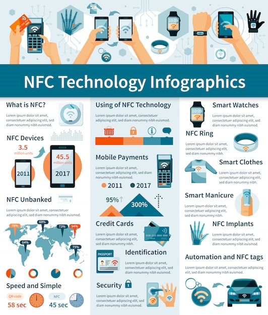Nfc technology infographics Free Vector