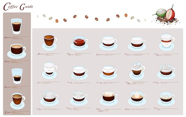 Nineteen kind of coffee menu or coffee guide Premium Vector