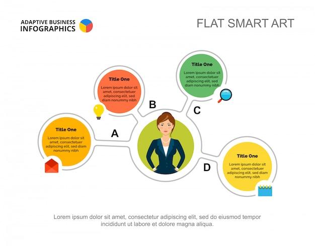 プレゼンテーションのための4つの要素のフローチャートテンプレート。ビジネスデータの視覚化。 無料ベクター