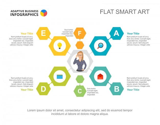 プレゼンテーションのための6つの要素のフローチャートテンプレート。ビジネスデータの視覚化 無料ベクター