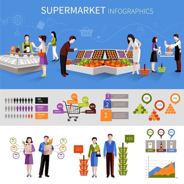 スーパーマーケットの人々のインフォグラフィックス 無料ベクター