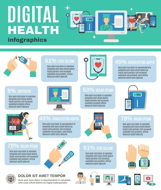 デジタル健康インフォグラフィックス 無料ベクター