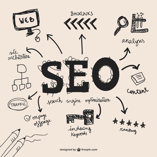 インターネットビジネスのSEOの戦略のベクトル 無料ベクター