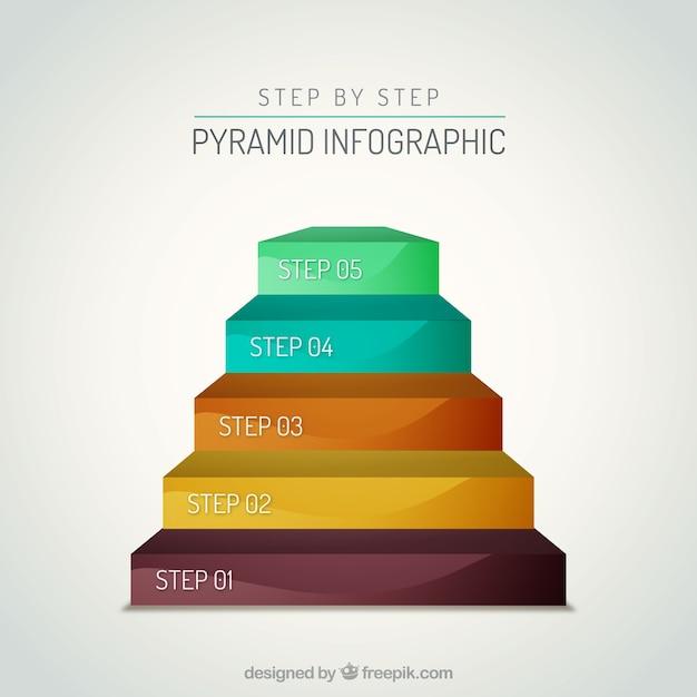 ピラミッド状のインフォグラフィック 無料ベクター