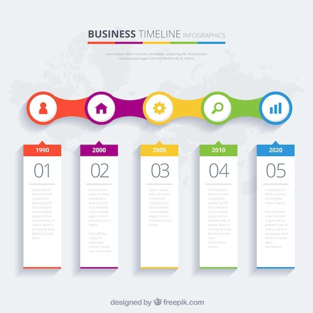 フラットデザインのカラフルなビジネスタイムライン 無料ベクター