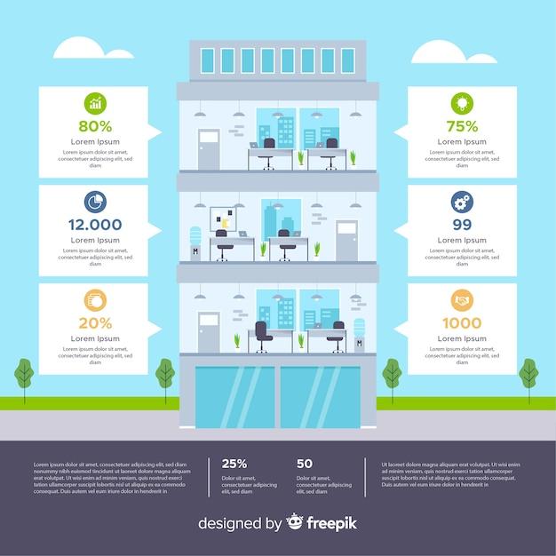 インフォグラフィックスタイルの現代オフィスビル 無料ベクター